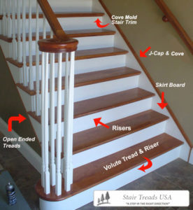 staircase trims (Stair Treads USA)